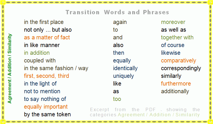 transition words in narrative essay